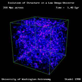 Development of Galaxy Structure