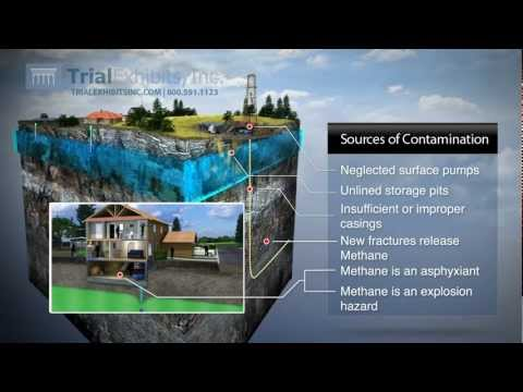 Hydraulic Fracturing 3D Animation