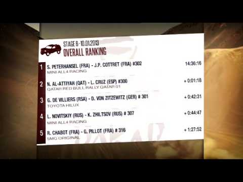 2013 Dakar Stage 6 Car/Bike Summary