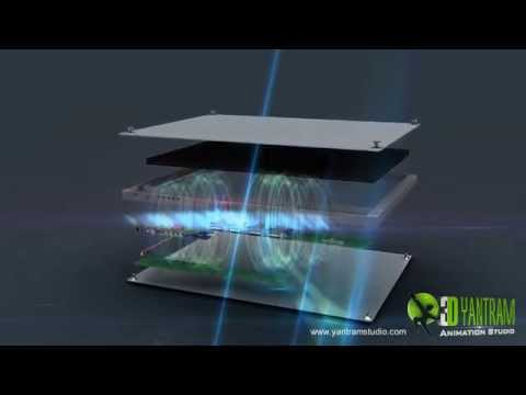 Product (Mobile Device Charger)  Promotion Animation Video