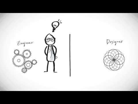 SHS跨科際 - 跨科際動畫-跨科際&跨界:讓跨科際抽象概念動起來