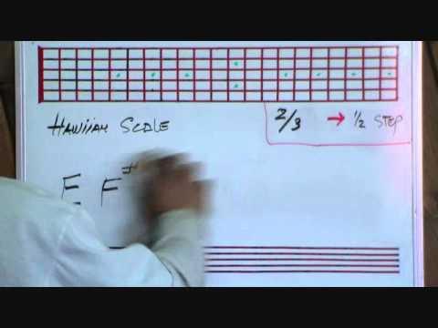 The Hawiian Scale Construction In 12 Keys.wmv