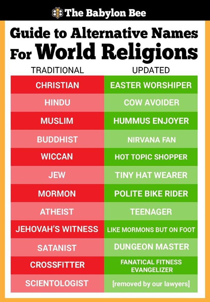 World Religions Updated