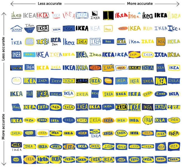 ლოგო, ბრენდი, კომპანია, ბილბორდი, რეკლამა, სარეკლამო დაფები, გამოკითხვა, Logo, brand, company, Qwelly, blog