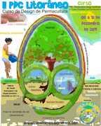 PDC LITORÂNEO – 08 A 19 DE DEZEMBRO PDC – Permaculture Design Certificate