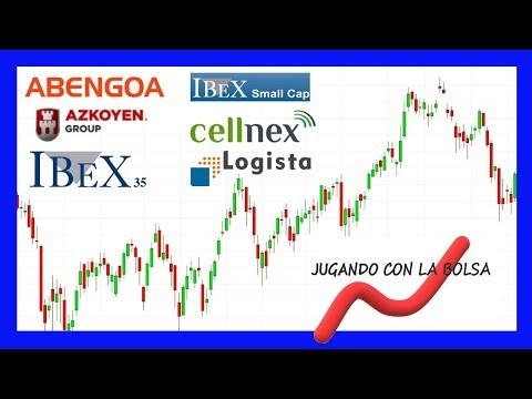 Análisis de Abengoa, Azkoyen, Ibex 35, Ibex small cap, Cellnex y Logista