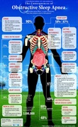 Sleep Apnoea Can Causes All This and More....