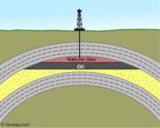 Drawing of oil and gas well