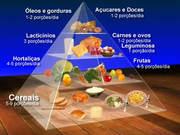 alimentação - pirâmide alimentar.