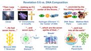 Revelation 5:6 vs. DNA Composition