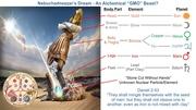 "Nebudchadnezar's dream- Authentic ""GMO"" Beast?"