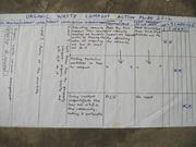 Suriname WASH Process