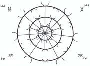 portais libertação - Guardiões Planetários