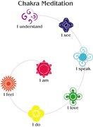 chakras system