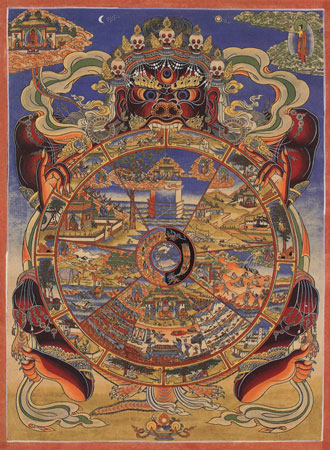 Bhavachakra - Wheel of Becoming - Symbolic of life continuous process