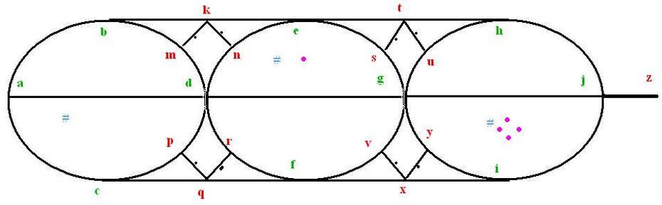 oval bookmark diagram 1
