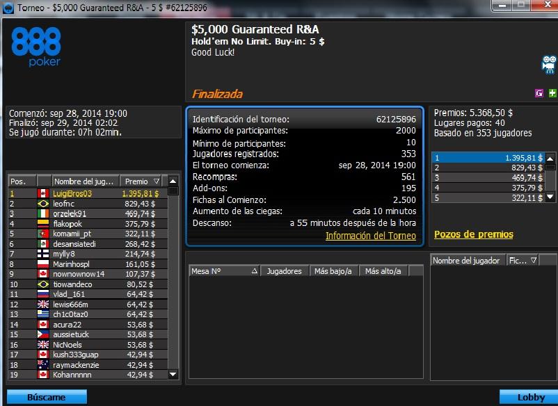 LuigiBros03 primer Puesto 5K +R