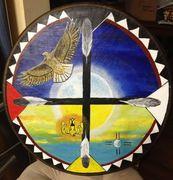Ina Maka Spirituality Lakota Teachings
