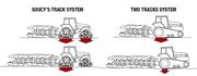 Soucy traction advantage