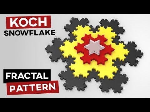 Koch snowflake Fractal Pattern
