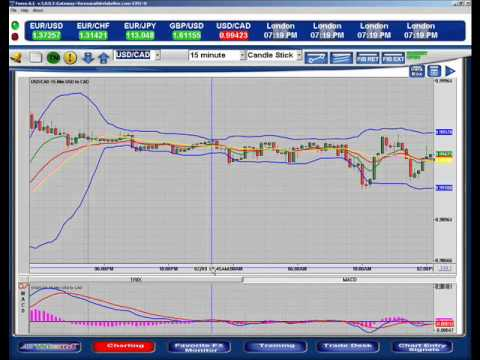 How to use the Trade Now Button in ForexAI 5.0