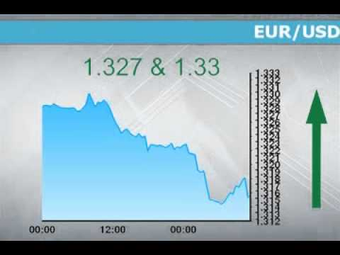 Markets4you - Forex WebTV - 10/08/2010