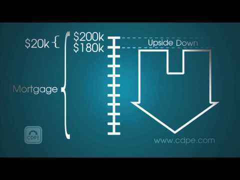 """What it Means to Be """"Upside Down"""" on Your Mortgage"""