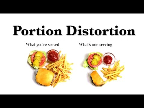 Calorie Restriction = Weight Loss Restriction