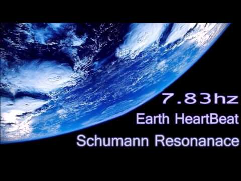 Why is Earth's Schumann Resonance Accelerating