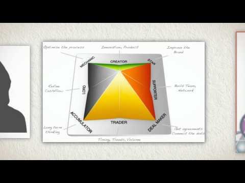 Wealth Dynamics_Profiles