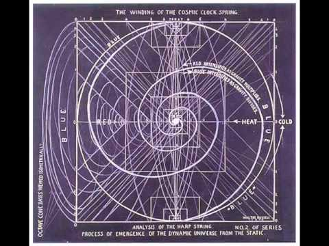 """Russellian Science: """"A New Concept of the Universe"""", by Walter Russell, part 1"""