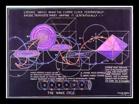 Russellan Science: TEC - Part 9 - The Magnetic Cubes and Electric Spheres of Creation