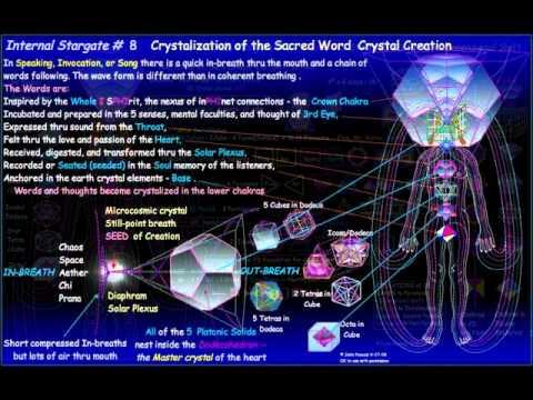 Stargate Sacred Geometry Vortex Math
