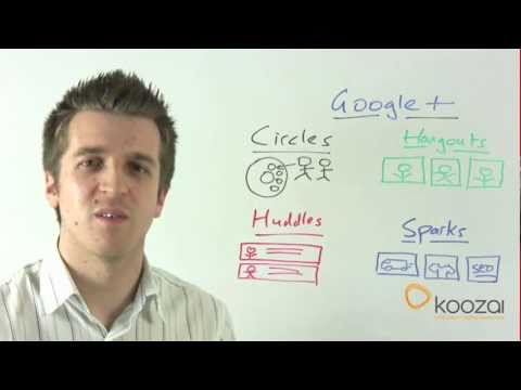 Google+ Video Guide (The New Google Plus Social Network)
