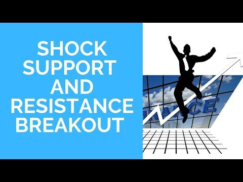 SHOCKING 3 step Forex DAILY Break Out STRATEGY How To Trade With Support and Resistance Strategy