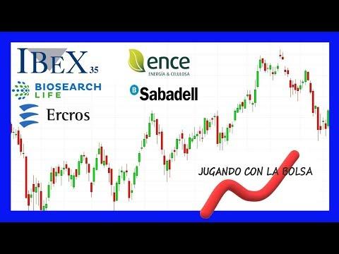 Análisis de Ibex35, Biosearch, Ercros, Ence y Sabadell