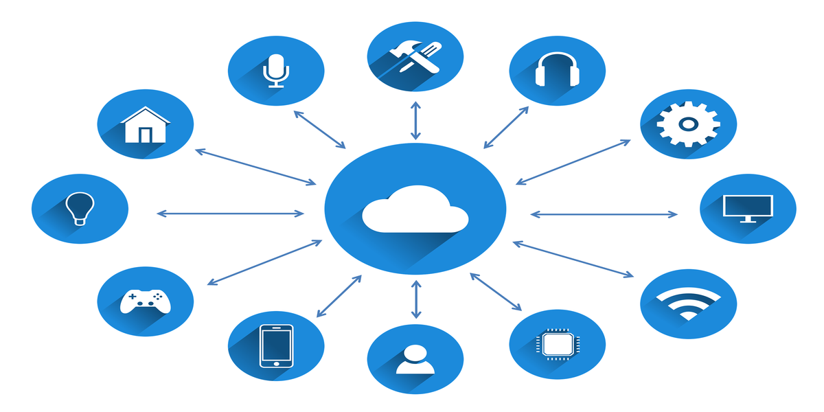 The Many Ways IoT And Cloud Computing Are Influencing Mobile App Development