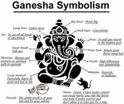 Ganesha defined
