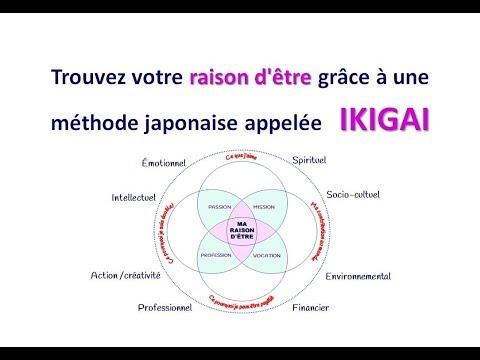 IKIGAI - Trouvez votre raison d'être grâce à cette méthodejaponaise