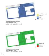 Analyse Pedestrian wind comfort