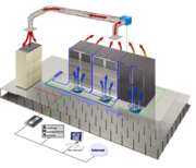 DBC system diagram
