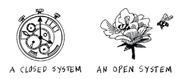 Closed System v Open System