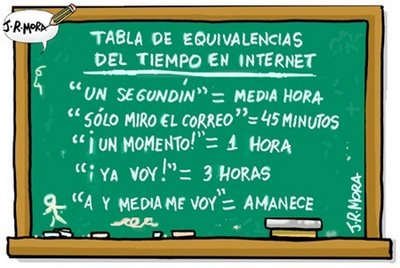 tiempoeinternet