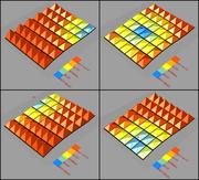 Thermal analysis (basic)