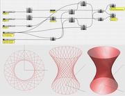 Modellazione geometrica generativa: un approccio algoritmico