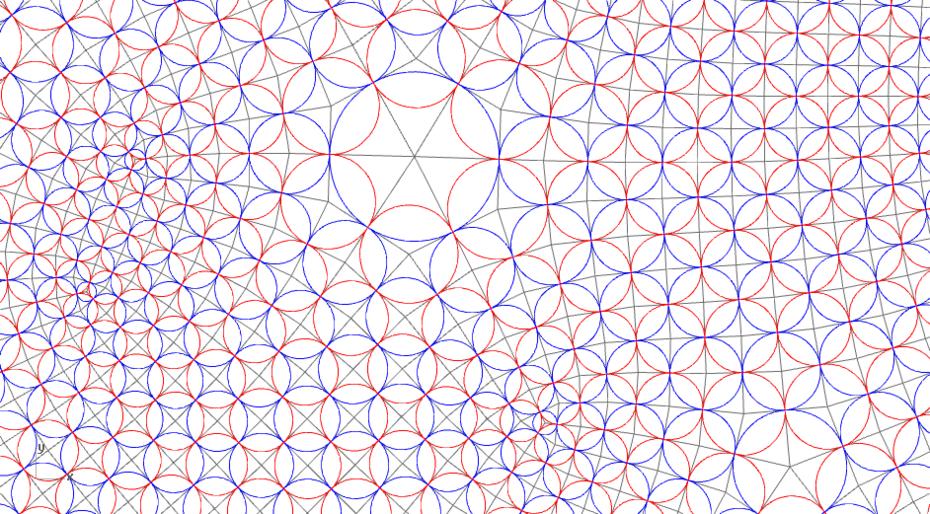Schramm circle pattern