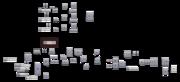 Nudibranch script for building