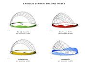 Ladybug Terrain shading mask component