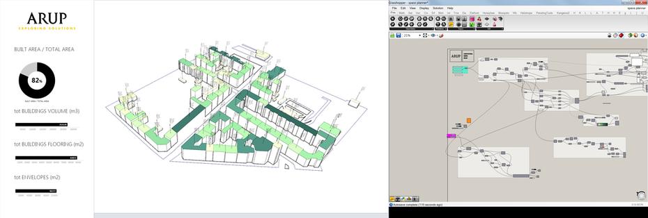 Urban Design - data driven