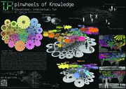 Pinwheels of Knowledge